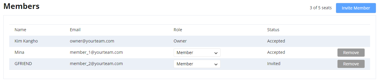 Manage members
